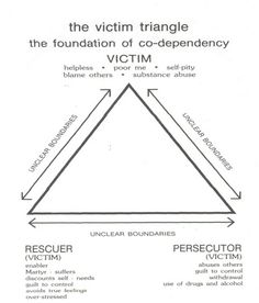 the destructive cycle of co-dependency:  Try to determine if your feelings are imposed by others or if they are truly your own.