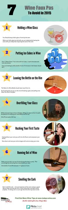 7 Wine Faux Pas to Avoid in 2015 Infographic