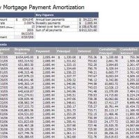 Downloadable Loan Amortization ScheduleCalculator For Excel