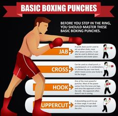 Basic Boxing Punches Before you step in the ring you should master these basic Boxing Workout With Bag, Boxing Training Workout, Boxing Basics, Punching Bag Workout, Boxer Workout, Mma Workout, Kickboxing Workout, Boxing Gym, Survival Skills