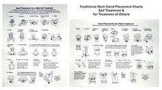 reiki hand placement - Recherche Google Le Reiki, Bullet Journal, Chart, Google, Books, Image, Libros, Book, Book Illustrations