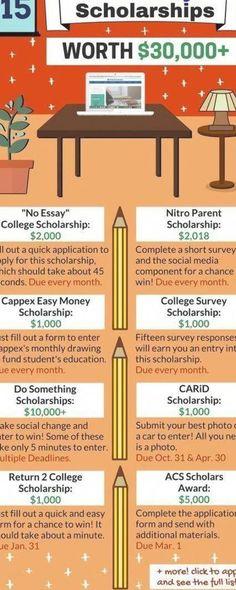 College Life Hacks, High School Hacks, Life Hacks For School, School Study Tips, School Tips, Easy Scholarships, Scholarships For College Students, School Scholarship, Graduate School