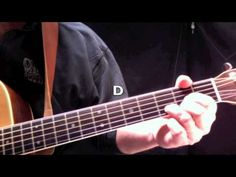 MARGARITAVILLE - Guitar Lesson - YouTube
