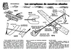 nº-203-losaeroplanos-