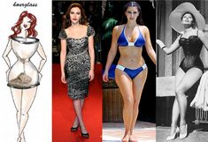 The hourglass shape has always been seen as the sexiest body which other shapes aspire to. Learn how to dress for this body shape!