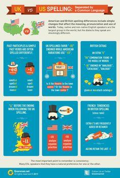 Aprende ingles: Diferencias entre el ingles británico y estadounidense #infografia