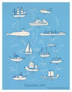 Relation(Ships) Oh My God I love this Graphic Design Illustration, Illustration Art, Love Doodles, Surf, Nautical Art, Illustrations Posters, Illustrators, Sailing, Artsy