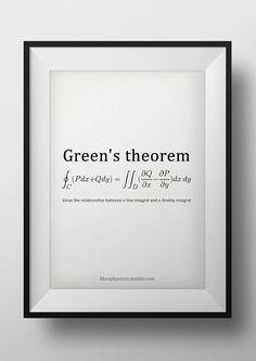 sinkhership: Beauty.   Visualizing Math