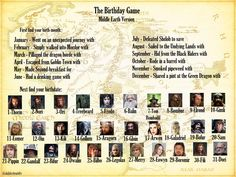 The Middle Earth Birthday Game -- I went on an unexpected journey with oin