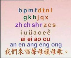 聲母韻母歌(b-p-m-f song version to learn the sounds of Chinese) via chuenyuen2pt :: 聲母sheng1mu3- initial consonant, 韻母yun4mu3- medial/final of a syllable, 歌ge1- song