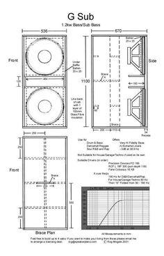 Diy Subwoofer, Speaker Plans, Warehouse Loft, Loudspeaker, Floor Plans, How To Plan, Speakers, Dj, Box Design