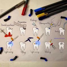 Adamant Dental Surgery Food Recipes For - Cosas Que Hacer Para Una Boca Sana