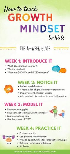 How to Teach Growth Mindset to Kids (The 4-Week Guide) – Big Life Journal