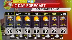 http://neoweather.com/Textforecast/2013/08/12/8132013-partly-sunny-westam-showers-partial-clearing-east-cincinnati/  Your Southwest Ohio, Greater Cincinnati/Dayton forecast for Monday PM/Tuesday.  Great weather ahead with moderately below normal temperatures and plenty of sunshine.  Check out Neoweather Cincinnati on Facebook and our website at www.neoweather.com/Cincinnati.