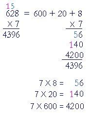 Maths help: Conversion chart for fractions, percentages