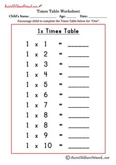 math worksheet : math worksheets  addition facts in tables  printable  : Multiplication By 10 Worksheets