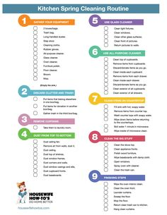 Weekly Kitchen Cleaning Checklist | Easy to follow and gets my ...