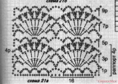 Lindos Tejidos: Blusas crochet con esquemas