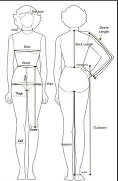Sensational Tips Sewing Pattern Ideas. Brilliant Tips Sewing Pattern Ideas. Sewing Basics, Sewing Hacks, Sewing Tutorials, Sewing Crafts, Sewing Projects, Sewing Patterns, Sewing Tips, Sewing Ideas, Techniques Couture