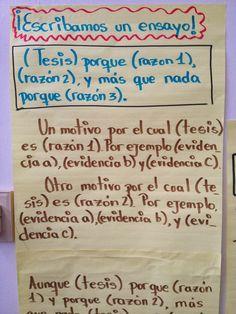 Literaty Essay Frame in Spanish