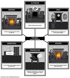"The Raven by Edgar Allen Poe - Literary Elements: Help your students identify the literary elements found in ""The Raven"" by creating a Spider Map"