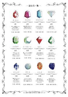 埋め込み Menu Book, Kawaii Illustration, Figure Drawing Reference, Colour Pallete, Constellations, Anime Art, Knowledge, Bullet Journal, My Favorite Things