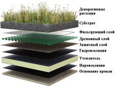 sch ma de fabrication toit plat avec membrane epdm membrane epdm pinterest toit plat. Black Bedroom Furniture Sets. Home Design Ideas