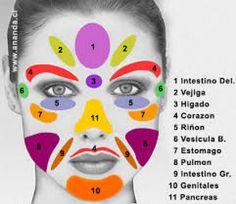 Está claro que el mejor consejo de belleza es estar sana, pero hay veces que nuestro acné nos avisa de que hay habitos que debemos mejorar. Si quieres descifrar