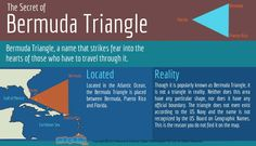 The Bermuda Triangle, also known as the Devil's Triangle. Located in the Atlantic Ocean, Bermuda Triangle is placed between Bermuda, Puerto Rico and Florida. Bermuda Triangle Facts, Florida Puerto Rico, Geography For Kids, Facts For Kids, Atlantic Ocean, Mystery, Knowledge, Lost, Sea