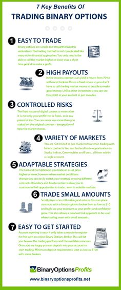 This is basically software that developed to help traders win and predict the market trend of their respective options.