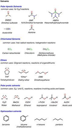 Common Orgo Solvents (Organic Chemistry)