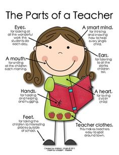 Poster:  The Parts of a Teacher {2 Girl Versions}  $