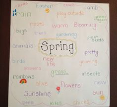 Create a Spring circle map with students before having them create their very own Spring acrostic poem!  Creating a circle map first will help students generate ideas for their poem.