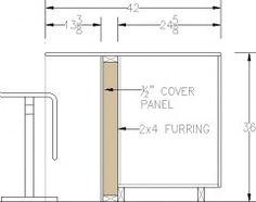 Inspirational Bar top Overhang Support