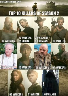 Who'd have thought Andrea would be on the top of the list for Season 2? We're also seeing the beginnings of more human killings, with Rick and Shane both taking out their first breathing people.