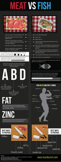 Meat vs Fish – #Infographic