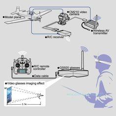 Wireless Video FPV Glasses Camera Fly System