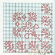 This Pin was discovered by Dil Cross Stitch Letters, Mini Cross Stitch, Cross Stitch Borders, Cross Stitch Flowers, Cross Stitch Kits, Cross Stitch Charts, Cross Stitch Designs, Cross Stitching, Folk Embroidery
