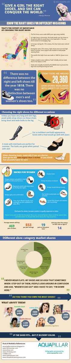 Shoe Styles for Women - iNFOGRAPHiCs MANiA