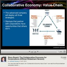 Story Board: The Collaborative Economy for Corporations (Official Slideshare Version) by Jeremiah Owyang on Jul 27, 2013 #socbiz
