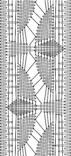 http://www.lokk.nl/gratispatronen/vogels.php. Image. Cette conception de dentelle Néerlandais se drape avec 46 paire de 8-sangles-fils de coton égyptien ou 80-100.  Il a été conçu par Anneke van Riet et numérisé par Hanneke Troost.