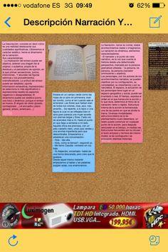 Descripción, Narración y Diálogo. http://linoit.com/home