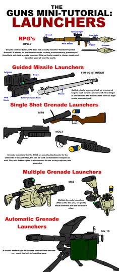 Guns Mini-Tutorial: Launchers by PhiTuS on DeviantArt