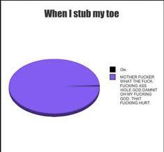 TRUE. Toe Stubbing.