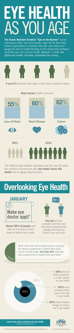 Eye Health As You Age #infographic