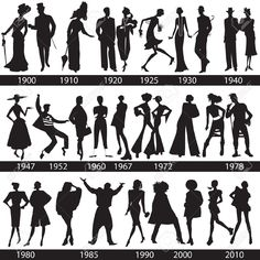 female fashion silhouette history - Silhouettes throughout history, how the shapes changed, and what is the ideal silhouette now? something that is slightly masculine and feminine? A merge of the genders?