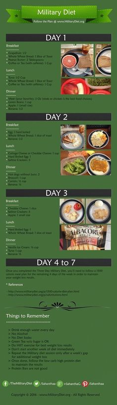 Follow The Military Diet Program to lose upto 10 pounds in three days. Find the complete 3 day military diet plan in this infographic for easy understanding. Save this military diet infographic to your device. #MilitaryDiet #WeightLoss by mamie