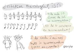 Diario de una Musicóloga