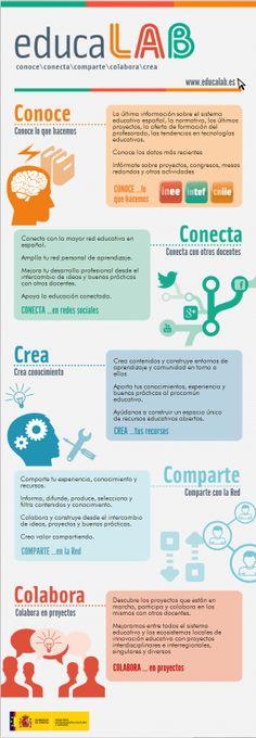 Nuevo portal web educaLAB: conoce, conecta, crea, comparte, colabora