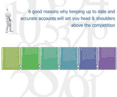 6 Good reasons to keep up to date with your accounts. Head & Shoulders, Keep Up, Accounting, Competition, Random Stuff, Dating, Advice, Random Things, Quotes